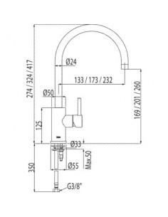Bateria umywalkowa chrom Tres Alplus 20330301