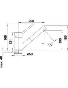 Bateria kuchenna BLANCO ANTAS-S stojąca szarość skały-chrom 518794